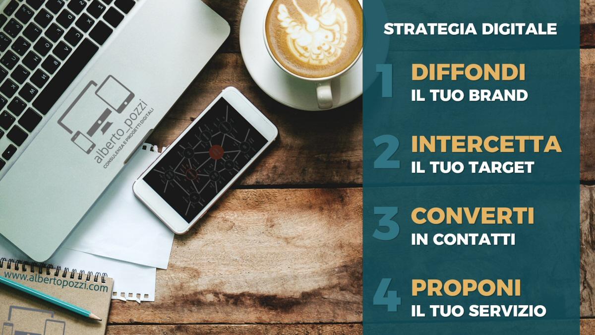 4 passi per una strategia digitale per la tua azienda - Alberto Pozzi