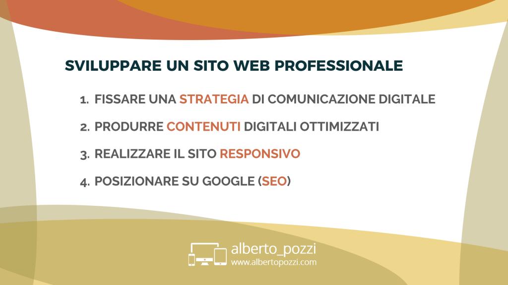 Sviluppare siti web professionali a Monza e Milano - Alberto Pozzi